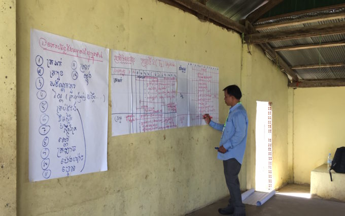 Focus group study in rural Cambodia